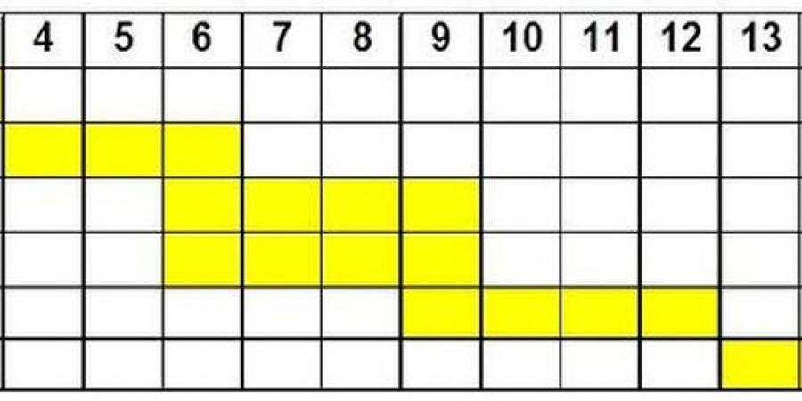 Les fonctions exercéees sont mises en relation sur une seule grille