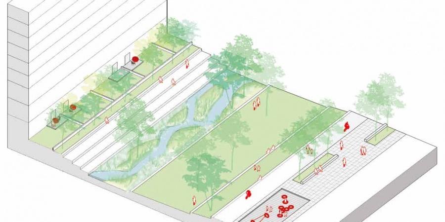 Etudes PLQ Acacias 1 - Parc linéaire rue Boissonas © Etat de Genève