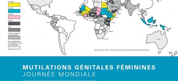 carte du monde avec le pourcentage de femmes vivant avec des MGF