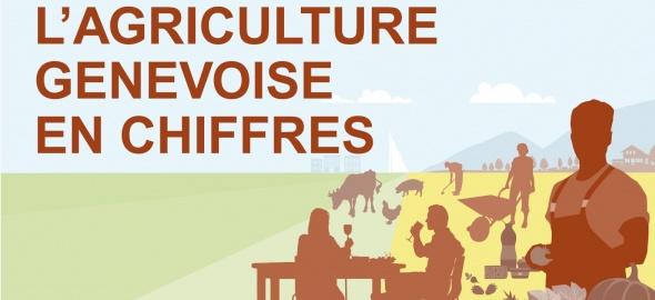 Agriculture genevoises en chiffres