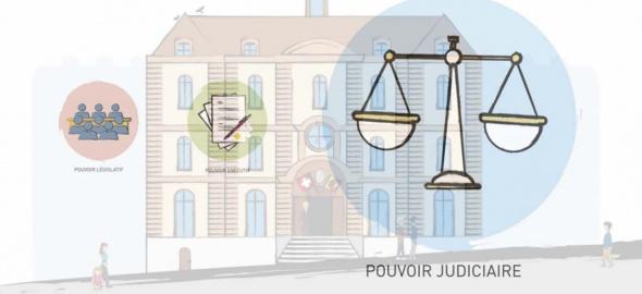 image illustrant les trois pouvoirs