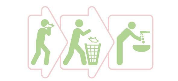 Protégeons-nous ensemble en adoptant les bonnes pratiques hygiéniques !