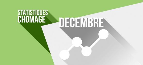 Les chiffres du chômage à Genève à fin décembre 2018