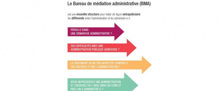 Bureau de médiation adminisrative (BMA)