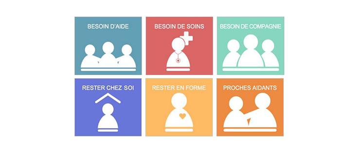 Un nouveau portail web informe la population genevoise sur les prestations d'aide et de soins disponibles sur le canton