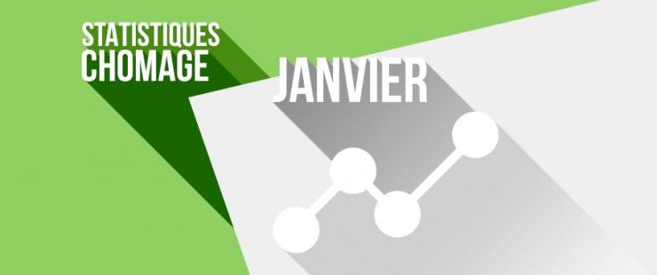 Les chiffres du chômage à Genève à fin janvier 2020