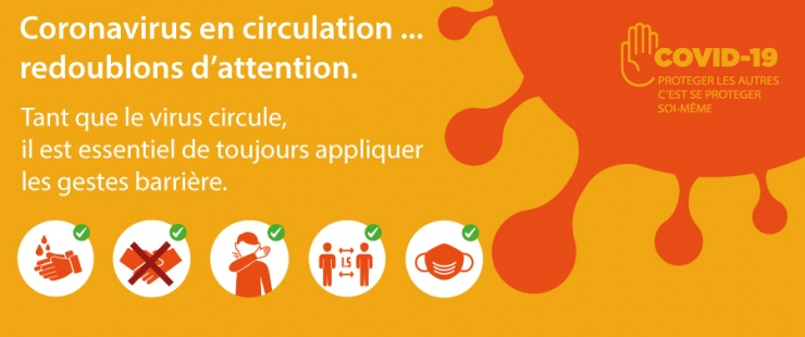 Coronavirus en circulation ... redoublons d'attention.