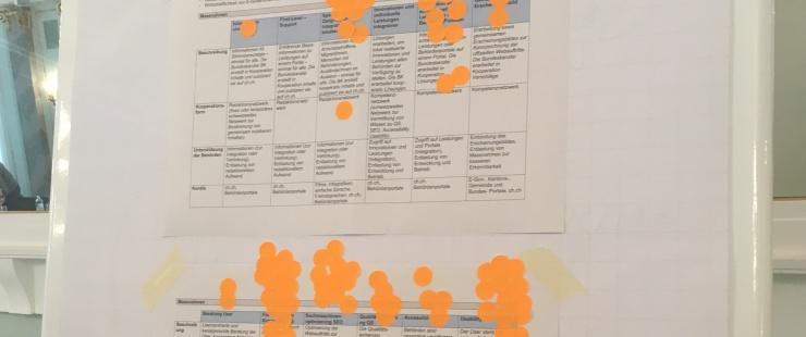 flip chart du résultat de l'atelier