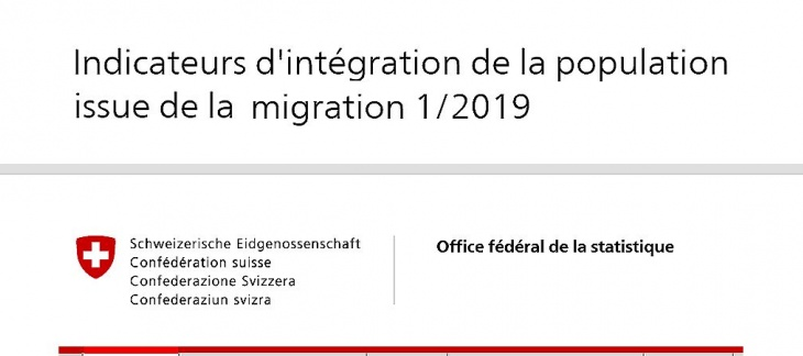 Indicateurs d'intégration 1/2019